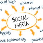 socialmediaworld
