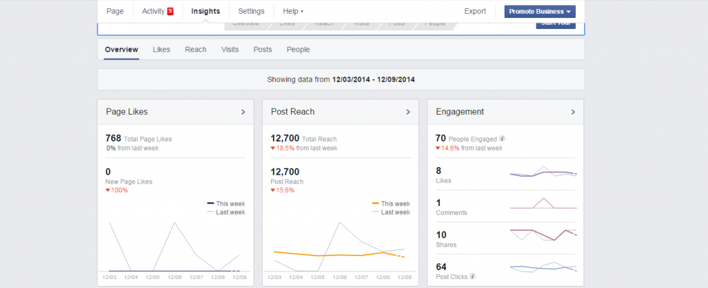 FB Insights 1