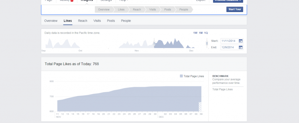 FB Insights 2